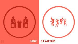 custom ecommerce website development-MNC Startup
