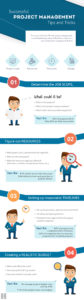 Project Mangement- infographic